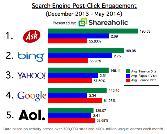 Organic-Search-Traffic-Trends-continued-May-2014