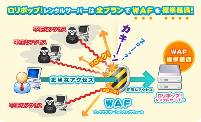 WAF ウェブアプリケーションファイアウォール - ロリポップ!レンタルサーバー