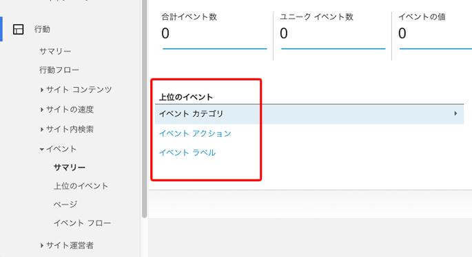 URL内のパラメーターをGoogle Analyticsにイベントとして登録する方法。