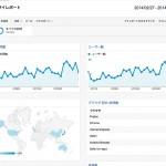 Google Analyticsのデータをシンプルに見やすくしたい。ホームページの改善点を知るアクセス解析のマイレポートを自分仕様にカスタマイズ。